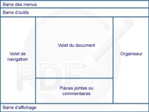PDF Converter eng overview Fenêtre du programme