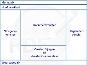 PDF Converter eng overview Het programmavenster