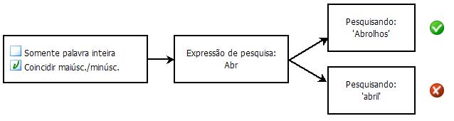 PDF Converter eng search diagram2 Seleção de opções de pesquisa