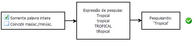 PDF Converter eng search diagram3 Seleção de opções de pesquisa