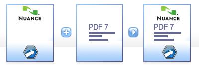 PDF Converter eng overlay diagram Наложение файлов