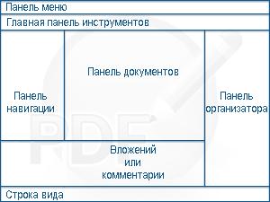 PDF Converter eng overview Окно программы