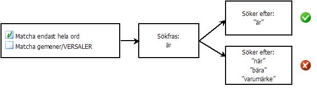 PDF Converter eng search diagram1 Välja sökalternativ