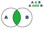 PDF Converter vd a and b Söka med hjälp av booleska operatorer