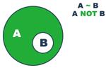 PDF Converter vd a not b Söka med hjälp av booleska operatorer