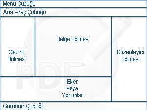 PDF Converter eng overview Program Penceresi Hakkında