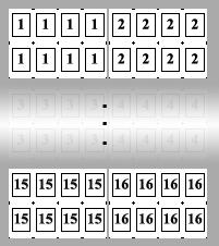 PDF Converter imposition steprep 4x2 Konumlandırma   Örnek Düzenler