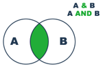 PDF Converter vd a and b Boole İşleçleri ile Arama