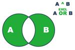 PDF Converter vd a exc or b Boole İşleçleri ile Arama