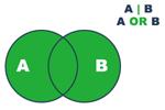 PDF Converter vd a or b Boole İşleçleri ile Arama