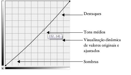 Photo Paint correct curve45 Explorar filtros de ajuste