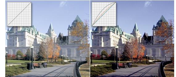Photo Paint correct tone curve Explorar filtros de ajuste