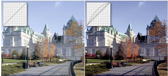 Photo Paint correct tone curve Exploración de los filtros de ajuste