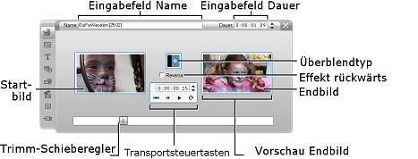 Pinnacle Studio image003 Trimmen mit dem Tool Clip Eigenschaften