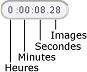 Pinnacle Studio image008 Commandes de lecture