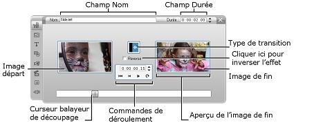 Pinnacle Studio image003 Découpage à l'aide de l'outil Modifier les propriétés du clip