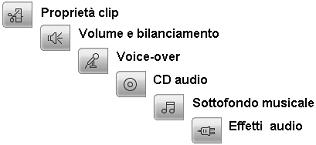 Pinnacle Studio image001 La Casella degli strumenti Audio