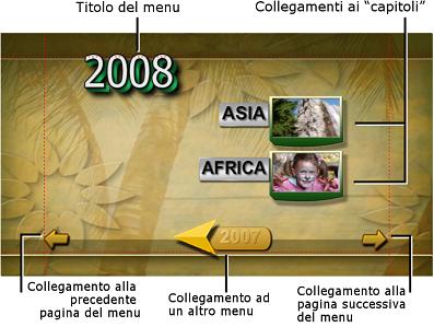 Pinnacle Studio image001 Creazione di menu per i dischi