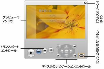 Pinnacle Studio image002 プレーヤ