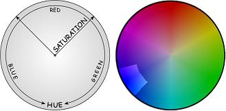 Pinnacle Studio image004 Het gereedschap Kleurwaarde instelling