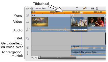 Pinnacle Studio image001 De audiosporen van de tijdlijn