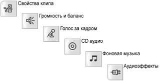 Pinnacle Studio image001 Аудио инструментарий