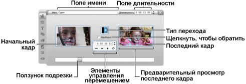Pinnacle Studio image003 Подрезка с помощью инструмента Свойства клипа
