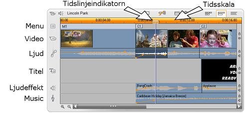 Pinnacle Studio image009 Visningsläget för tidslinjen