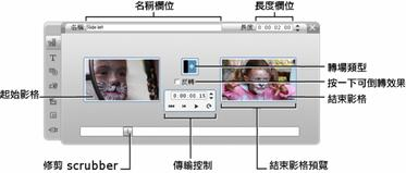 Pinnacle Studio image003 用 [剪輯內容] 工具進行修剪