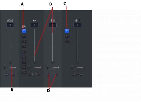 PowerDirector audio 88 오디오 클립 볼륨 수준 변경