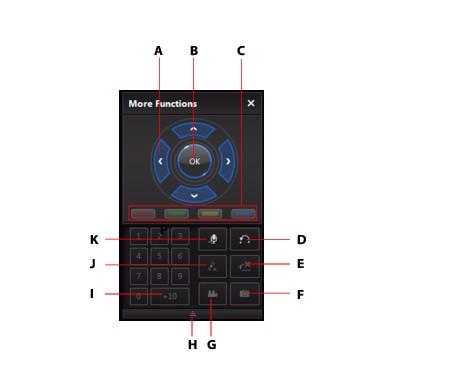 PowerDVD  moref22 More Functions