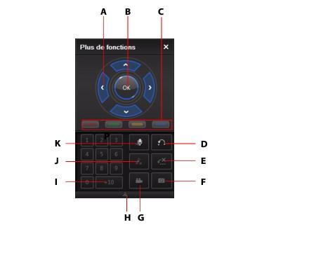 PowerDVD  moref23 Plus de fonctions