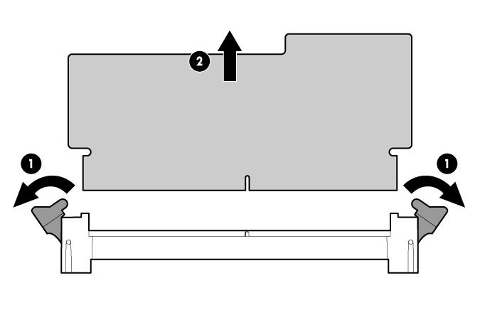 HP ProLiant WS460c G6 96877 Removing the cache module