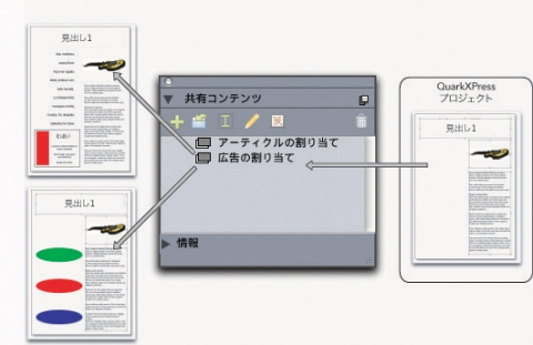 QuarkXpress diagram composition zones 04 Composition?Zonesの用語