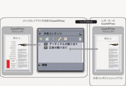 QuarkXpress diagram composition zones 05 Composition?Zonesの用語