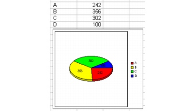 Wordperfect Quattro Pro charts pie Creating pie charts