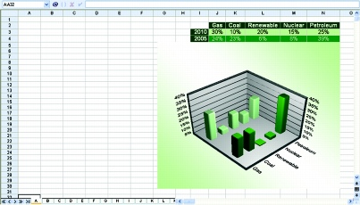 Wordperfect Quattro Pro charts types Presenting spreadsheet data in a chart