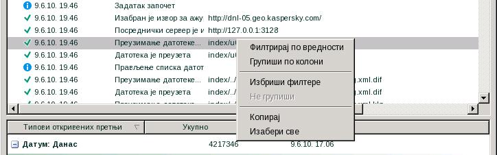 Rescue Disk filtered by Prikazivanje podataka na ekranu