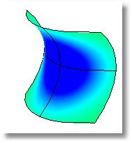 Rhinoceros curvatureanalysis 002 分析