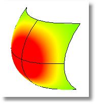 Rhinoceros curvatureanalysis 004 分析