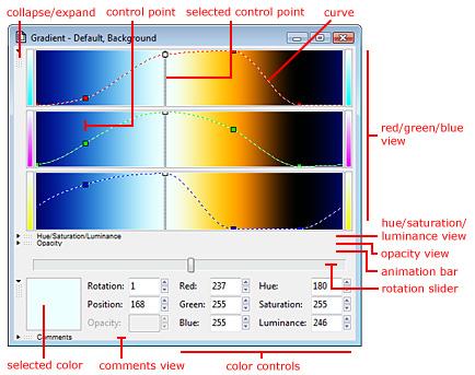 Ultra Fractal gradients editor Gradients