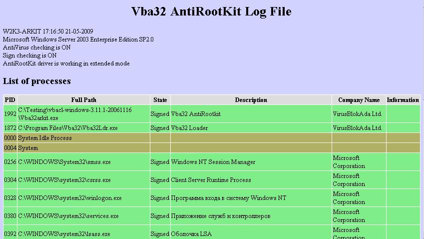 Vba32 AntiRootkit html log Збор інфармацыі пра стан сістэмы