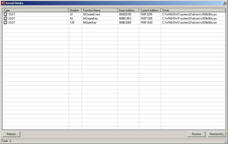 Vba32 AntiRootkit ssdt hooks Вызначэнне SSDT перахватаў
