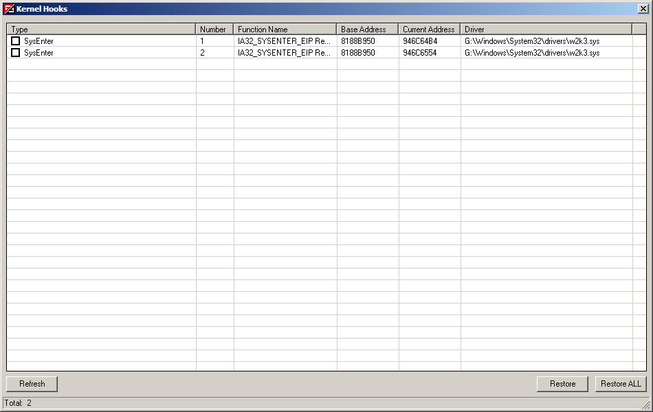 Vba32 AntiRootkit sysenter Вызначэнне перахватаў SYSENTER