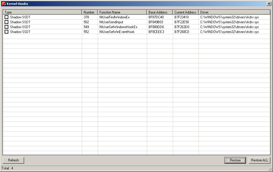 Vba32 AntiRootkit shssdt hooks Определяне на Shadow SSDT прихващания