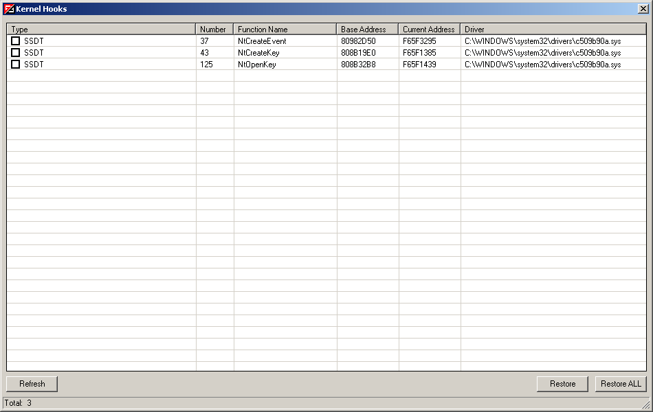 Vba32 AntiRootkit ssdt hooks Определяне на SSDT прихващания