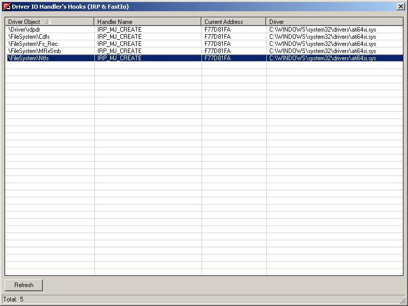 Vba32 AntiRootkit irp ati Driver IO Handler Hooks Window