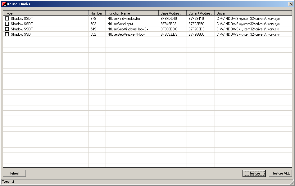 Vba32 AntiRootkit shssdt hooks Detecting Shadow SSDT Hooks