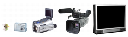 Corel Videostudio capture devices Capture