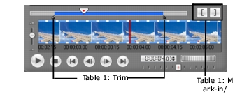 Corel Videostudio edit singlecliptrim Working with clips